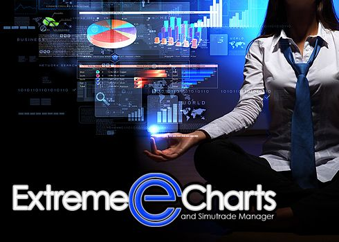 Extreme Charts